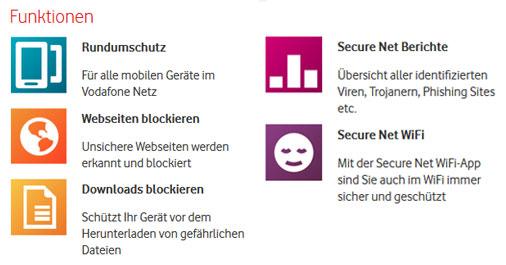 Sicherheit geht vor: Vodafone legt Sicherheitspaket Secure Net auf