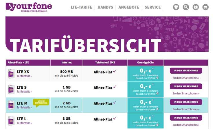 Preiserhöhung Um Bis Zu 240 Euro Bei Yourfone All Net Flat Tarifen