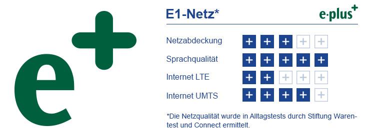 Bewertung E-Plus Netz