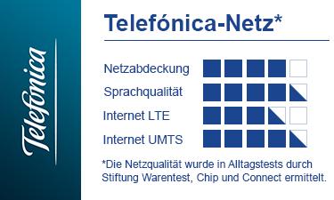 Telefónica Deutschland Netzqualität