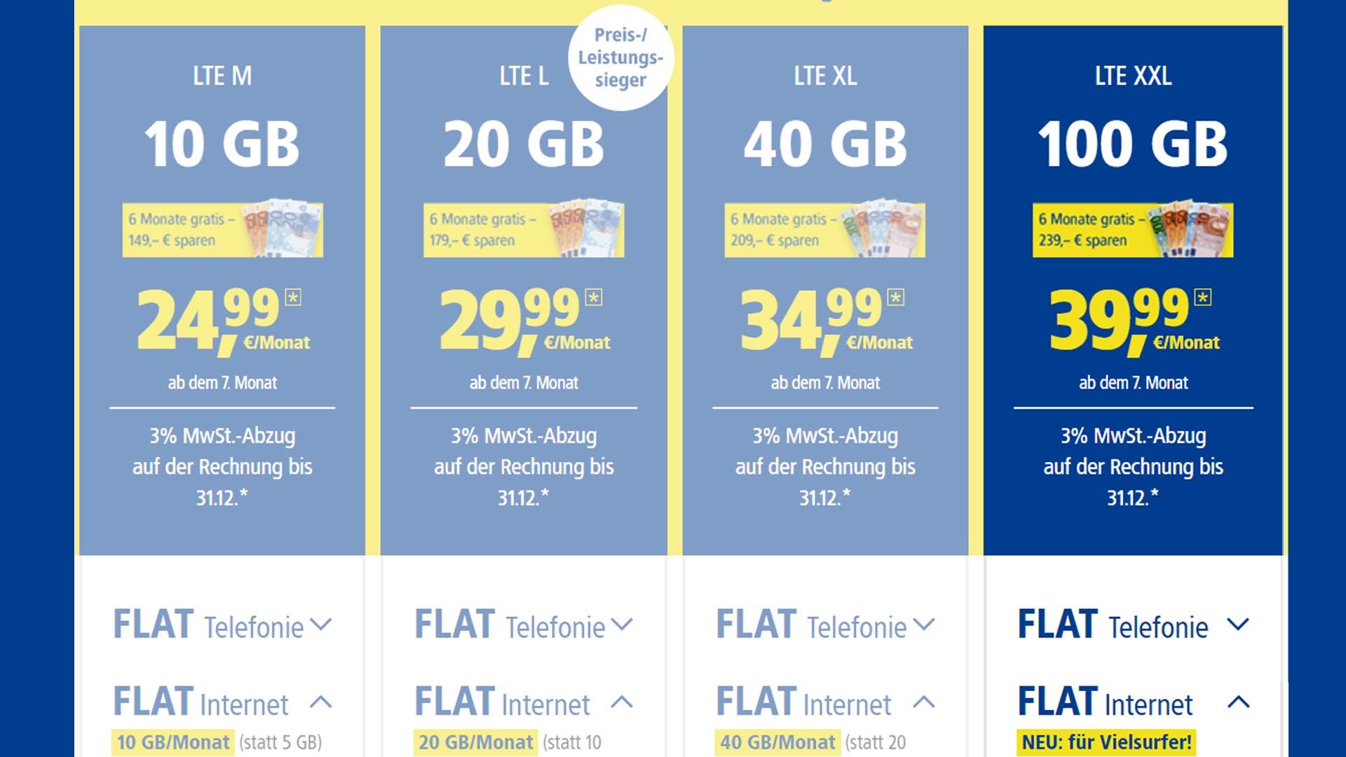 1&1 All-Net-Flat Lte Xl