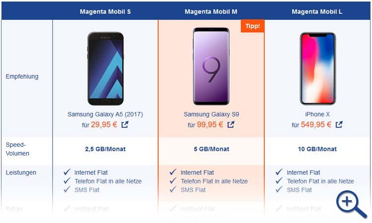 Telekom Magenta Mobil Tarife (Vorschau Tabelle)