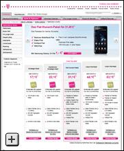 Telekom Special Tarife