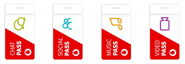Vodafone Pass: Zubuch-Optionen im Überblick