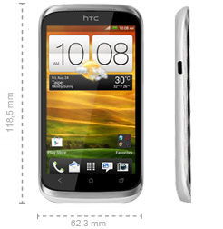HTC Desire X Abmessungen