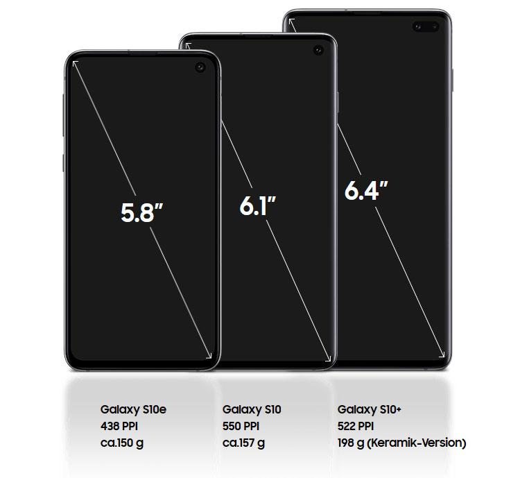 Displaygrößen von Samsung Galaxy S10e, S10 und S10+ im Vergleich